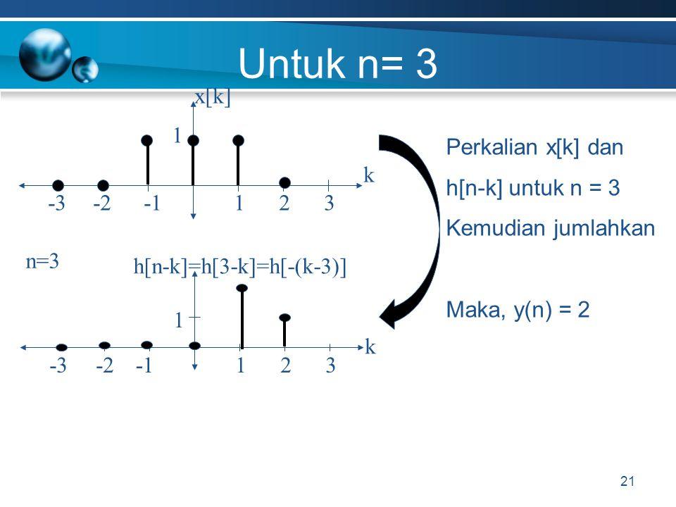Untuk n= 3 x[k] -1 -2 k 1 -3 3 2 Perkalian x[k] dan h[n-k] untuk n = 3